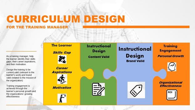 Enhancing Brand Validity in Curriculum Development
